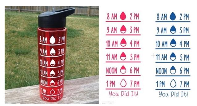 water measure