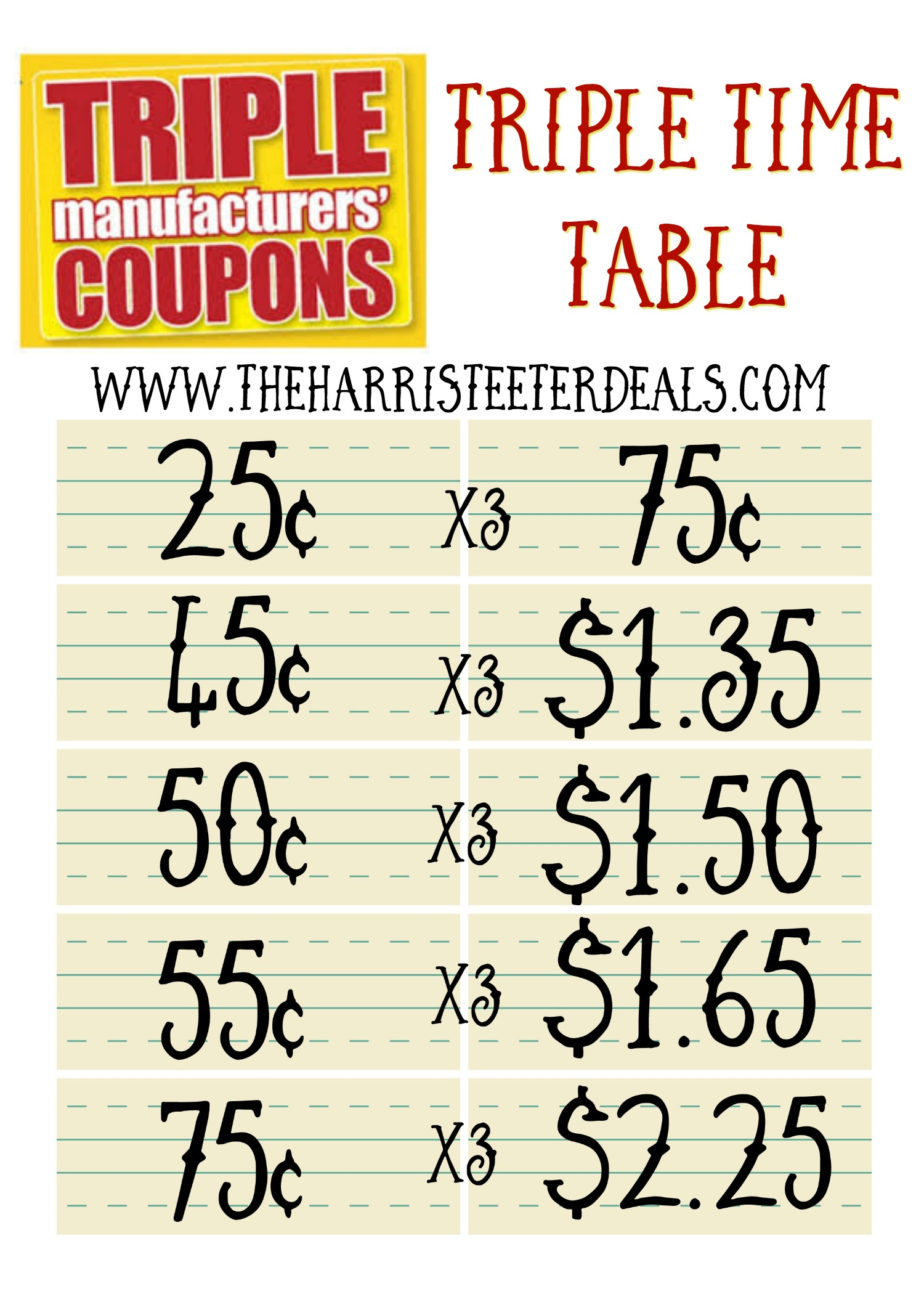 Printable Coupons Archives - Page 802 of 1296 - The Harris Teeter Deals